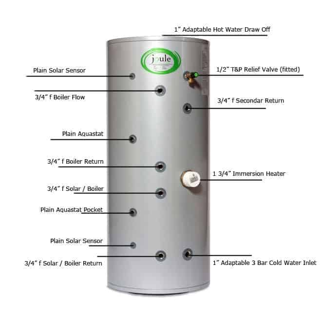 Installation Cost Guide: Vented & Unvented Hot Water Cylinders